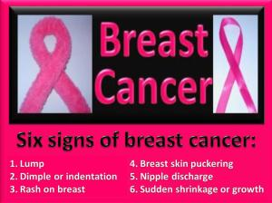Breast cancer symbols plus 6 signs of breast cancer title page